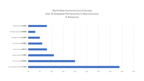 wnec-survey-disappearing-job-1.png